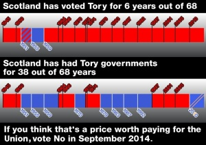 tory elections